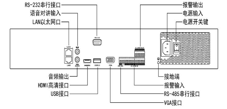 DS-7900N-I4